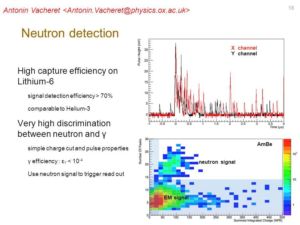 18 Neutron detection High capture efficiency on Lithium-6 signal detection efficiency > 70% comparable to Helium-3 Very high discrimination between ne