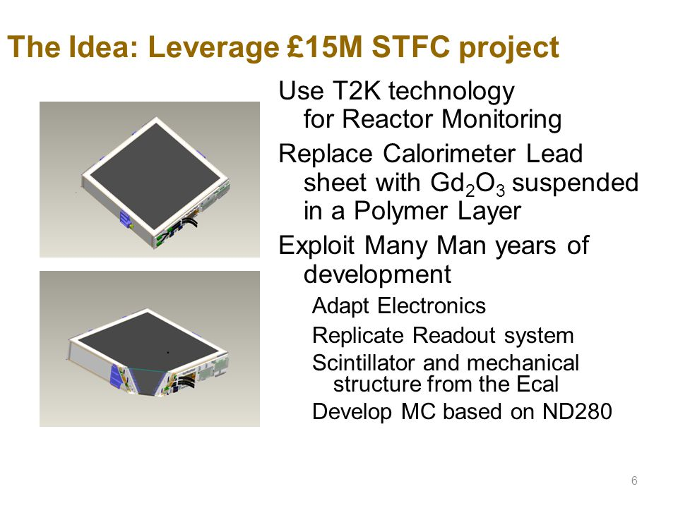 The Idea: Leverage £15M STFC project Use T2K technology for Reactor Monitoring Replace Calorimeter Lead sheet with Gd 2 O 3 suspended in a Polymer Lay