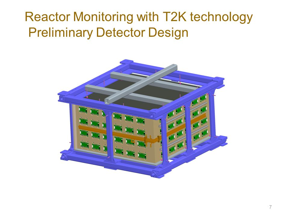 Reactor Monitoring with T2K technology Preliminary Detector Design 7