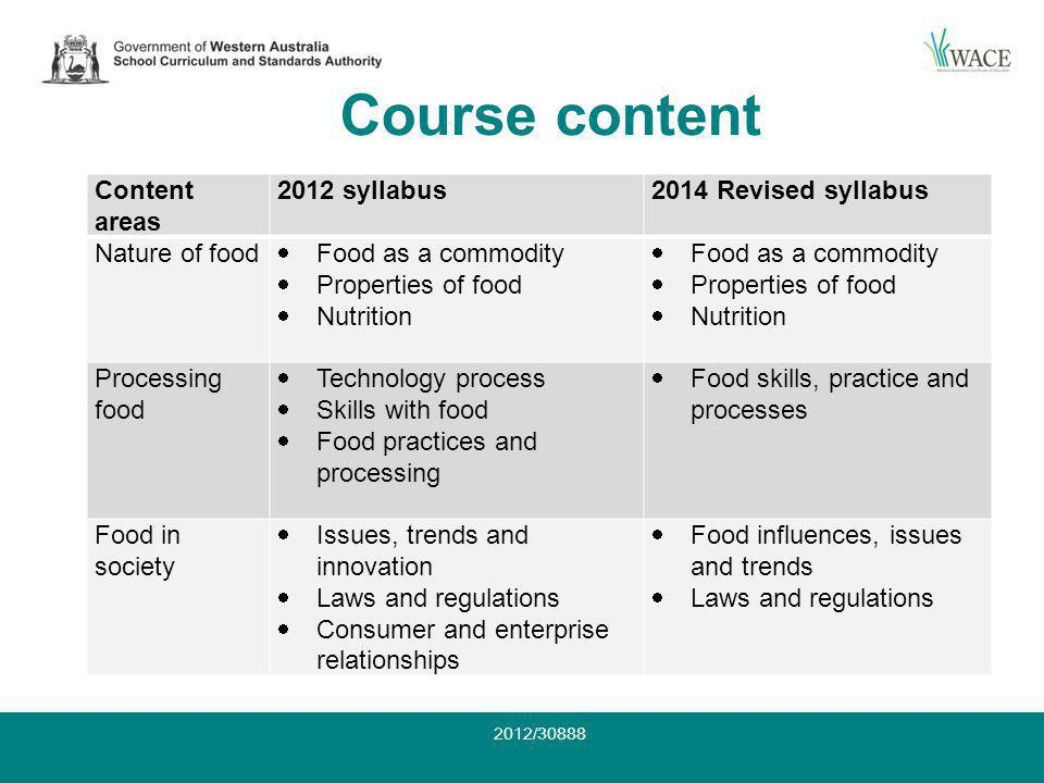 Course content Content areas 2012 syllabus2014 Revised syllabus Nature of food Food as a commodity Properties of food Nutrition Food as a commodity Properties of food Nutrition Processing food Technology process Skills with food Food practices and processing Food skills, practice and processes Food in society Issues, trends and innovation Laws and regulations Consumer and enterprise relationships Food influences, issues and trends Laws and regulations 2012/30888
