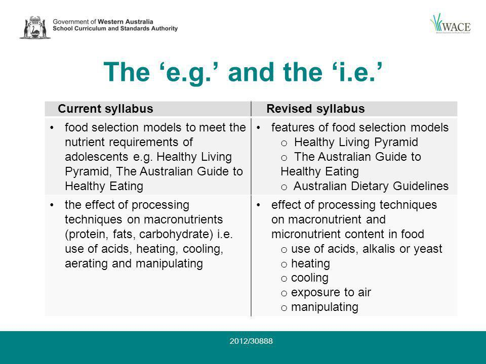 The e.g. and the i.e. Current syllabusRevised syllabus food selection models to meet the nutrient requirements of adolescents e.g. Healthy Living Pyra
