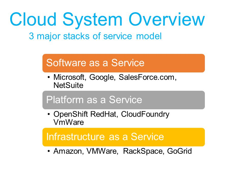 3 major stacks of service model Cloud System Overview Software as a Service Microsoft, Google, SalesForce.com, NetSuite Platform as a Service OpenShift RedHat, CloudFoundry VmWare Infrastructure as a Service Amazon, VMWare, RackSpace, GoGrid