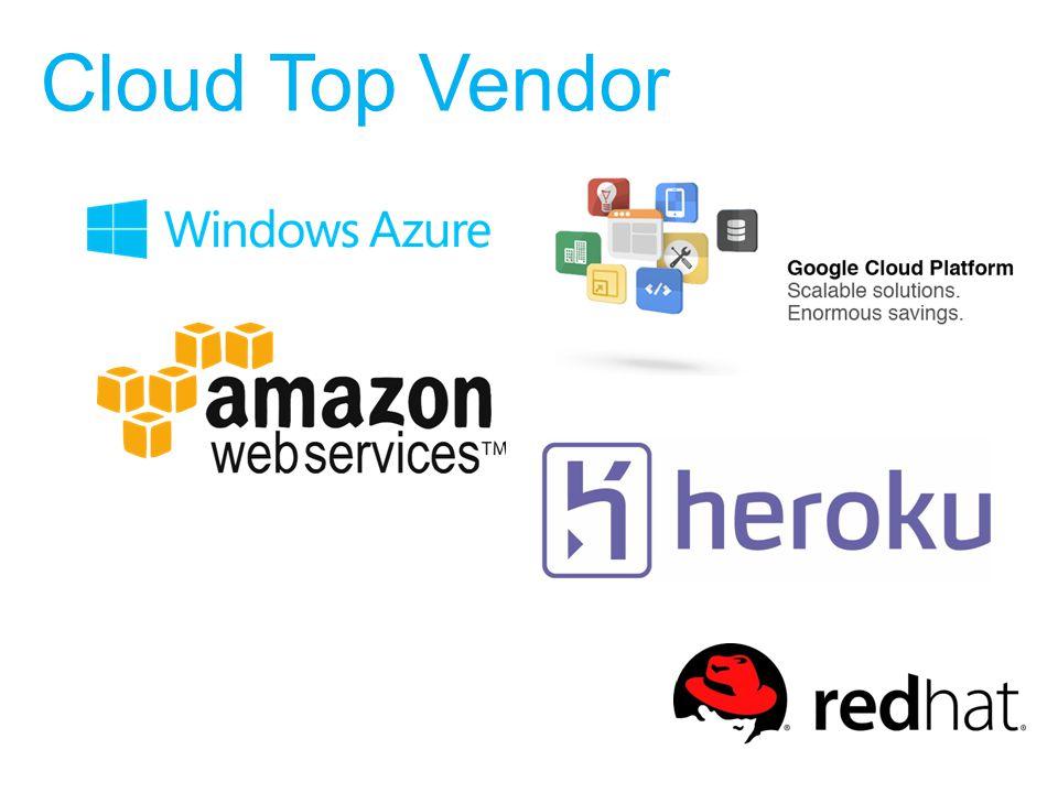 Cloud Top Vendor