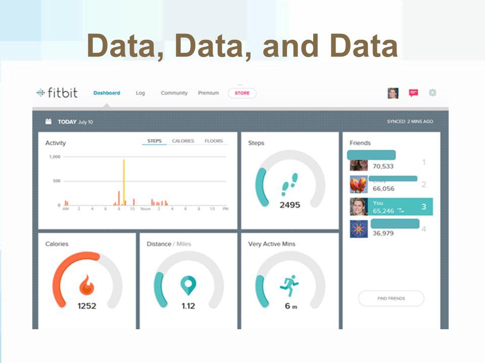 Data, Data, and Data