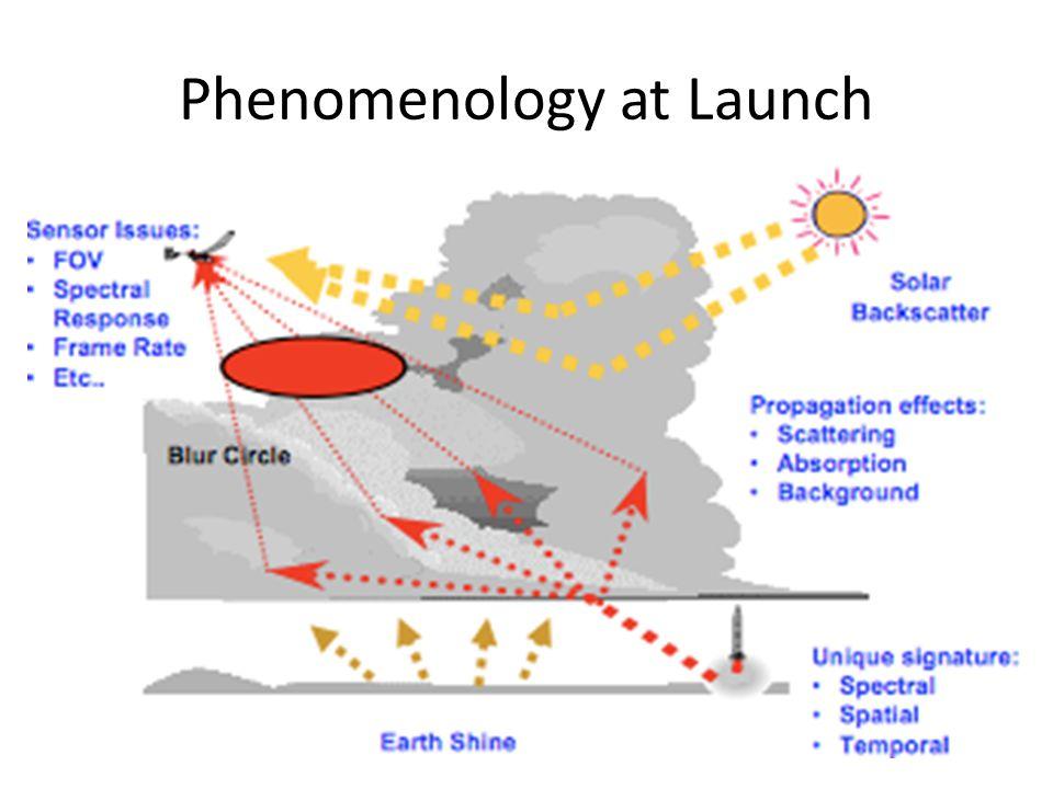 Phenomenology at Launch 31