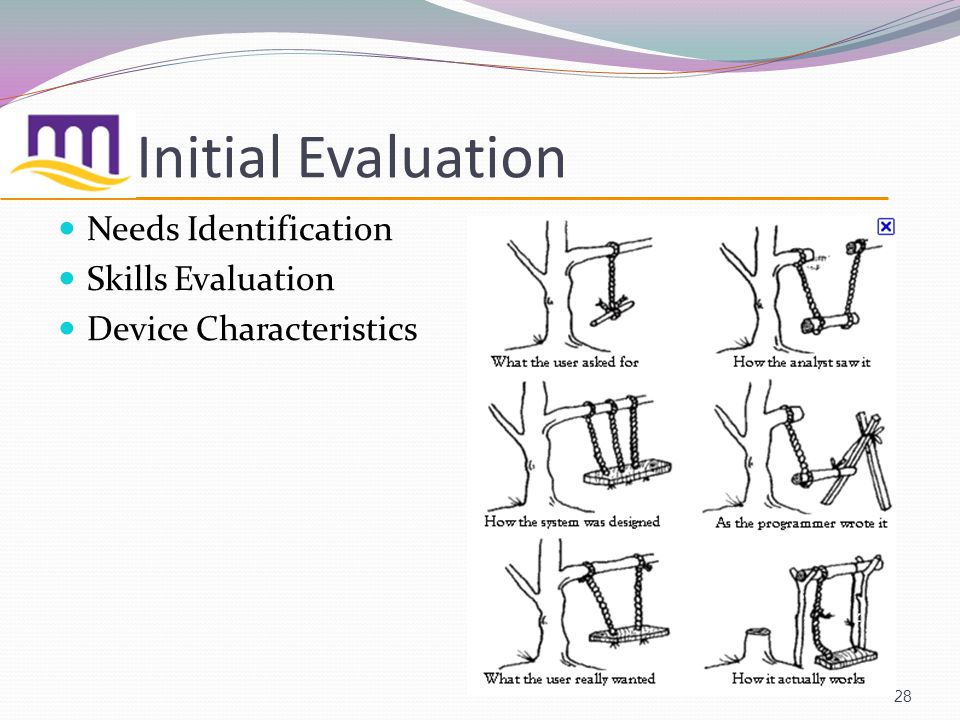 Initial Evaluation Needs Identification Skills Evaluation Device Characteristics 28