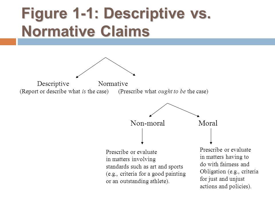 Figure 1-1: Descriptive vs.