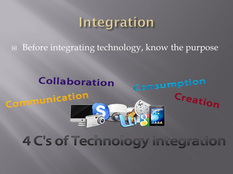 Before integrating technology, know the purpose