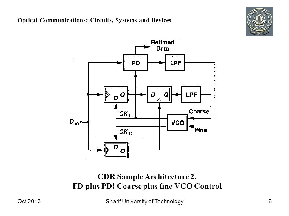 Oct 2013Sharif University of Technology6 CDR Sample Architecture 2.