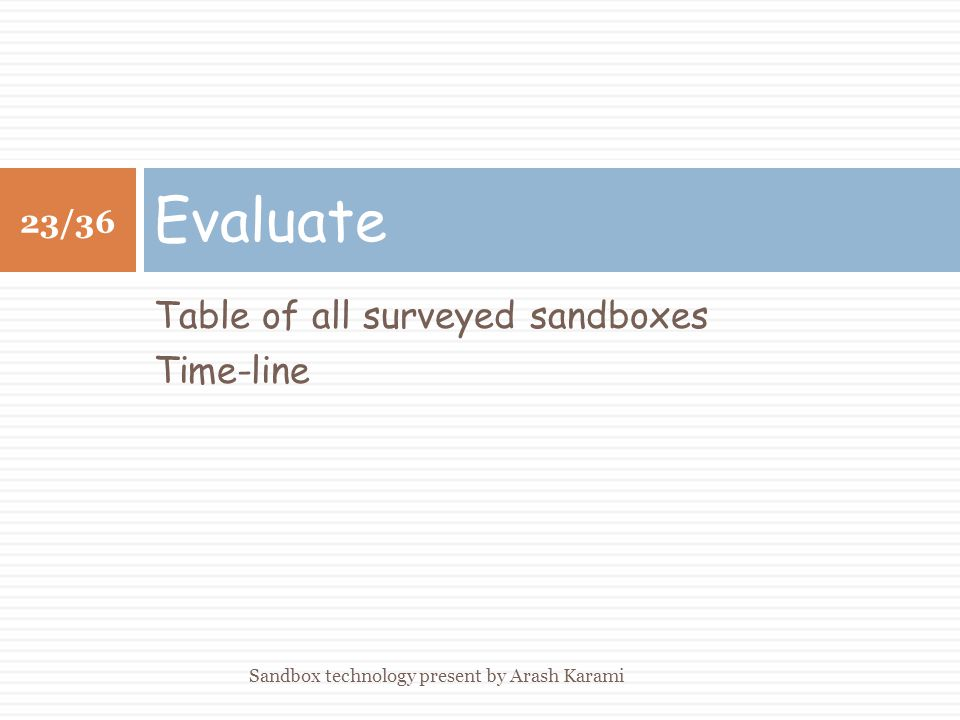 Table of all surveyed sandboxes Time-line Evaluate 23/36 Sandbox technology present by Arash Karami
