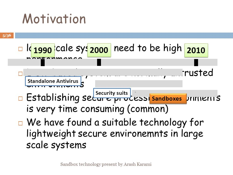 Motivation large scale systems need to be high performance Distributed system are normally untrusted environments Establishing secure processing environments is very time consuming (common) We have found a suitable technology for lightweight secure environemnts in large scale systems ` 1990 2000 2010 Standalone Antivirus Security suits Sandboxes 5/36 Sandbox technology present by Arash Karami