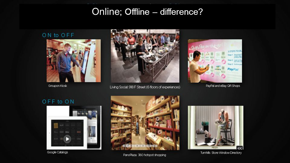 Online ; Offline – difference