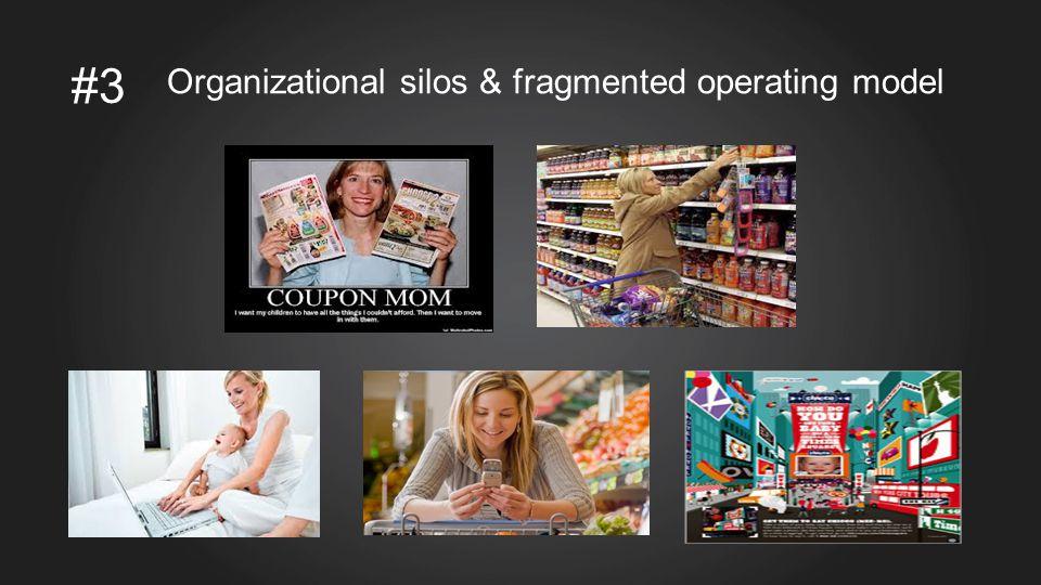 #3 Organizational silos & fragmented operating model