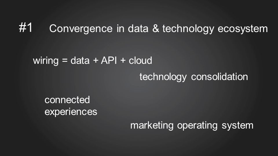 wiring = data + API + cloud #1 Convergence in data & technology ecosystem connected experiences technology consolidation marketing operating system