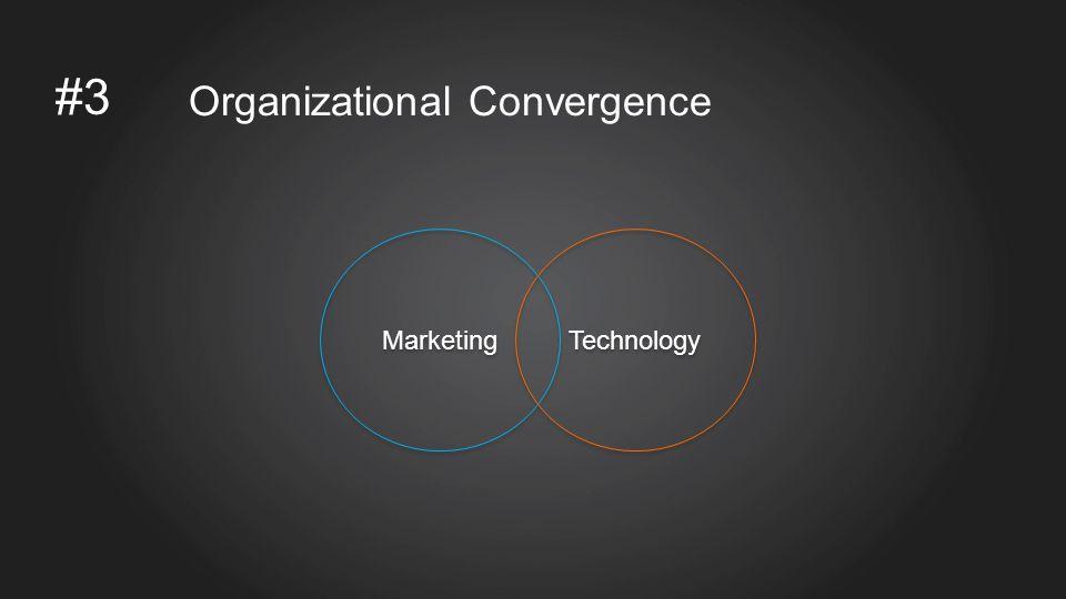 #3 Organizational Convergence Marketing Technology