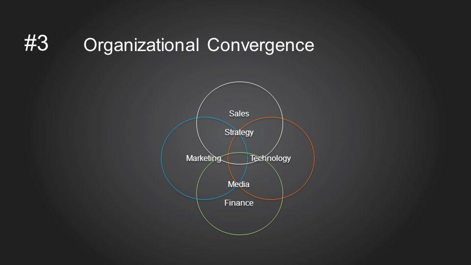 #3 Organizational Convergence Marketing Technology Sales Strategy Sales Strategy Media Finance Media Finance