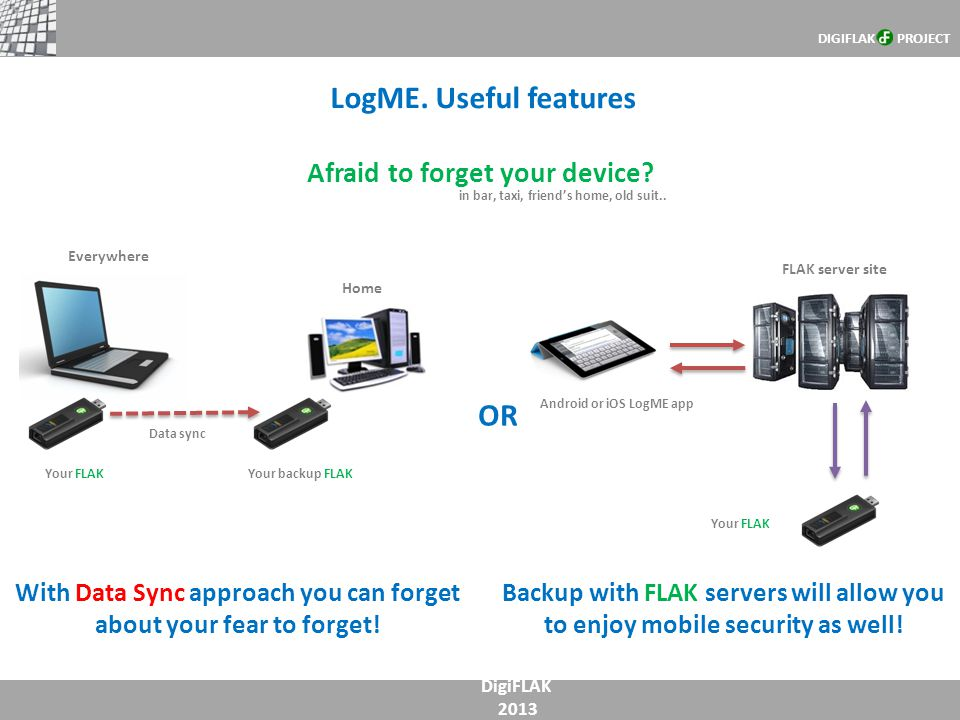 DigiFLAK 2013 FLAK server site Home Your backup FLAKYour FLAK Everywhere LogME. Useful features Data sync With Data Sync approach you can forget about
