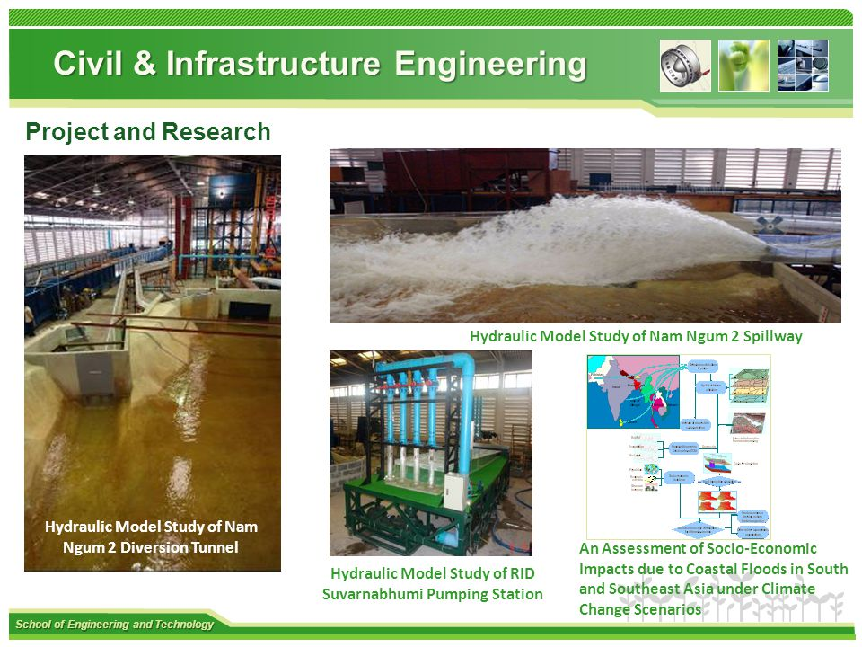School of Engineering and Technology Civil & Infrastructure Engineering Hydraulic Model Study of Nam Ngum 2 Spillway Hydraulic Model Study of Nam Ngum 2 Diversion Tunnel Hydraulic Model Study of RID Suvarnabhumi Pumping Station An Assessment of Socio-Economic Impacts due to Coastal Floods in South and Southeast Asia under Climate Change Scenarios Project and Research