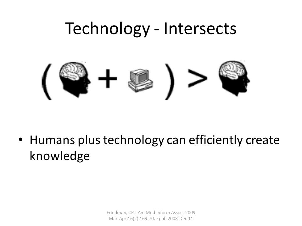 Technology - Intersects Humans plus technology can efficiently create knowledge Friedman, CP J Am Med Inform Assoc. 2009 Mar-Apr;16(2):169-70. Epub 20
