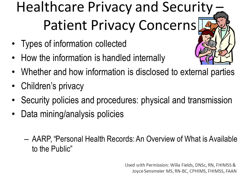 Healthcare Privacy and Security – Patient Privacy Concerns Types of information collected How the information is handled internally Whether and how in