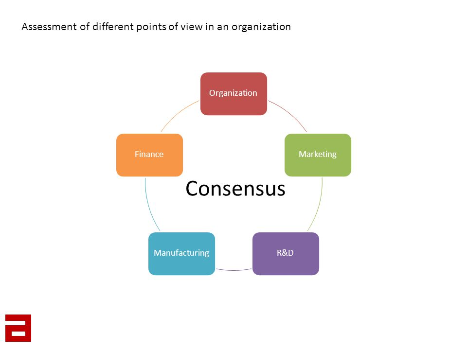 Assessment of different points of view in an organization OrganizationMarketingR&DManufacturingFinance Consensus