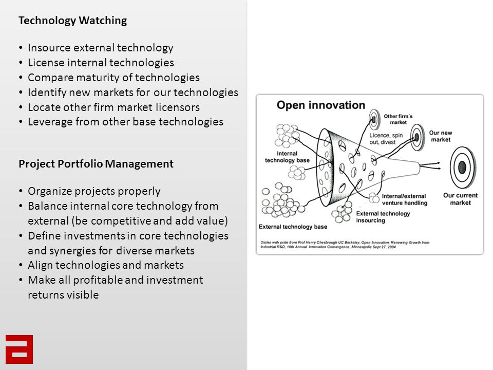Technology Watching Insource external technology License internal technologies Compare maturity of technologies Identify new markets for our technolog