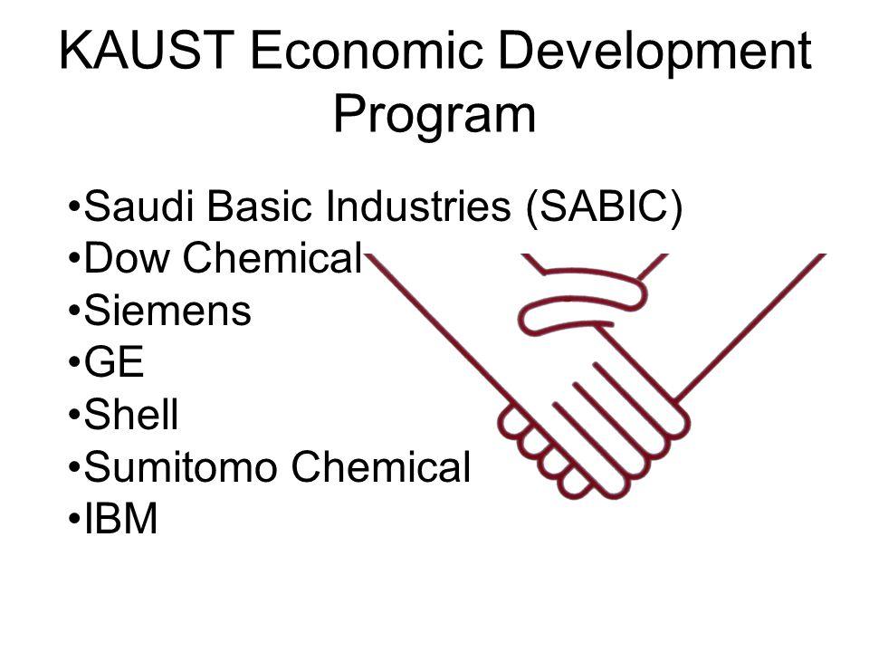 KAUST Economic Development Program Saudi Basic Industries (SABIC) Dow Chemical Siemens GE Shell Sumitomo Chemical IBM