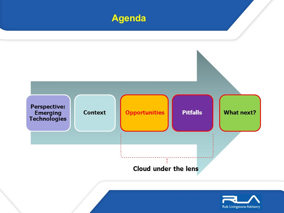 Context – Challenges facing Local Government Challenge #1: Seduction of being spoilt for choice: Cloud Whats the perceived value of specific cloud offerings, vs.