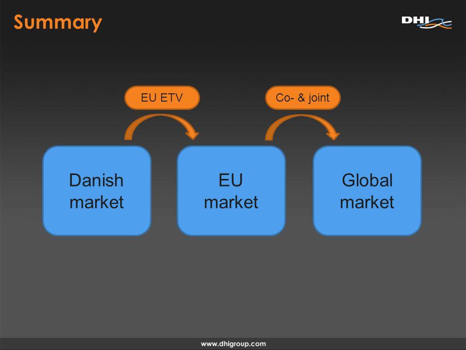 Summary Danish market EU market Global market EU ETVCo- & joint