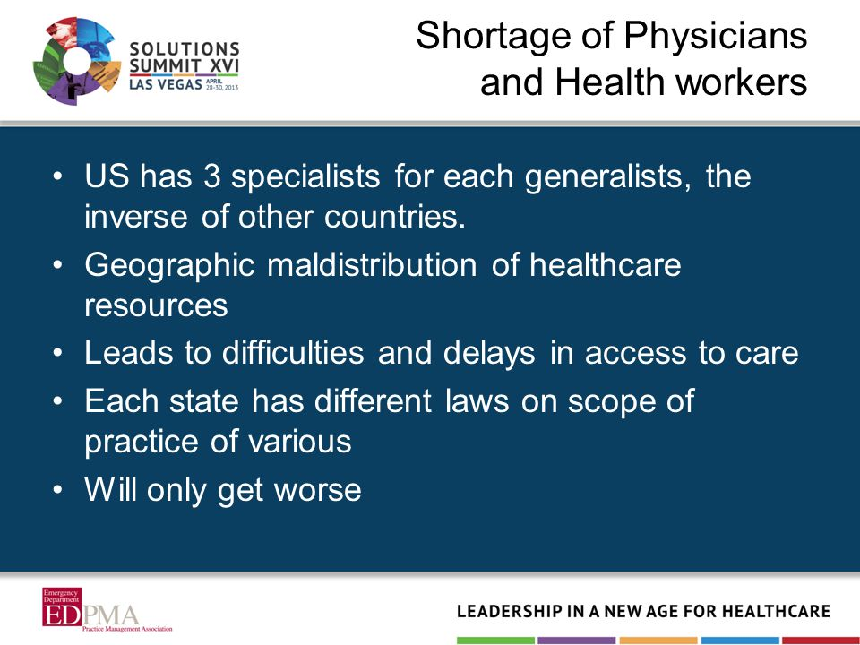 Shortage of Physicians and Health workers US has 3 specialists for each generalists, the inverse of other countries. Geographic maldistribution of hea