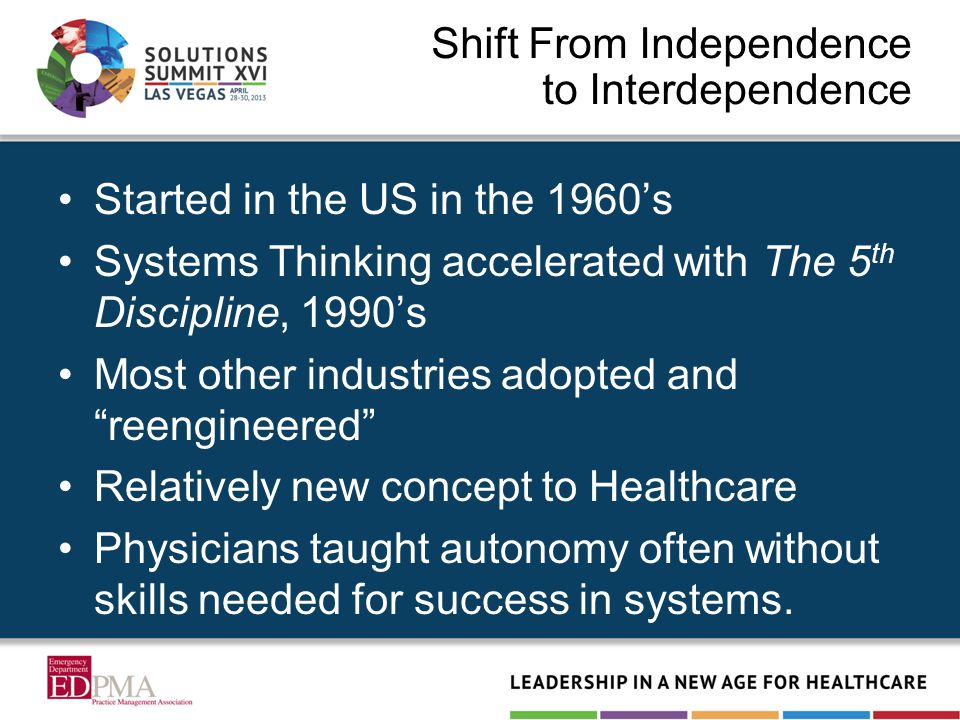 Started in the US in the 1960s Systems Thinking accelerated with The 5 th Discipline, 1990s Most other industries adopted and reengineered Relatively