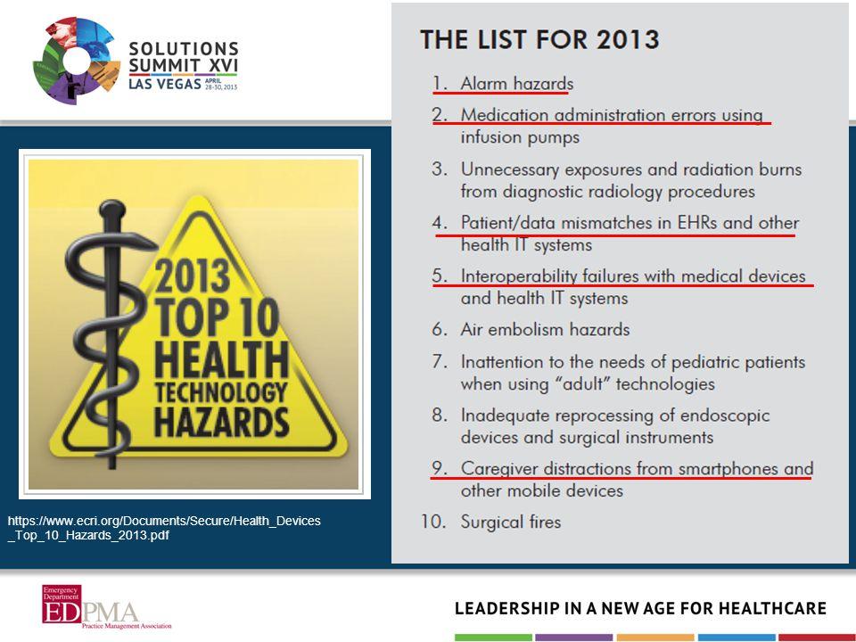 https://www.ecri.org/Documents/Secure/Health_Devices _Top_10_Hazards_2013.pdf