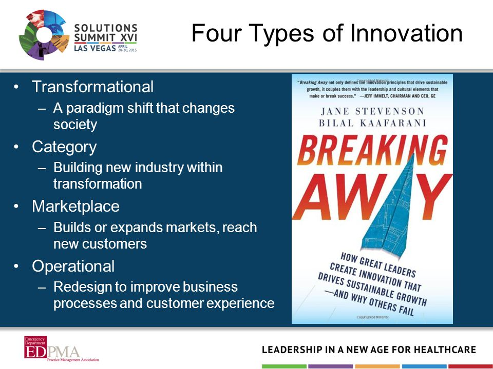 Four Types of Innovation Transformational –A paradigm shift that changes society Category –Building new industry within transformation Marketplace –Bu
