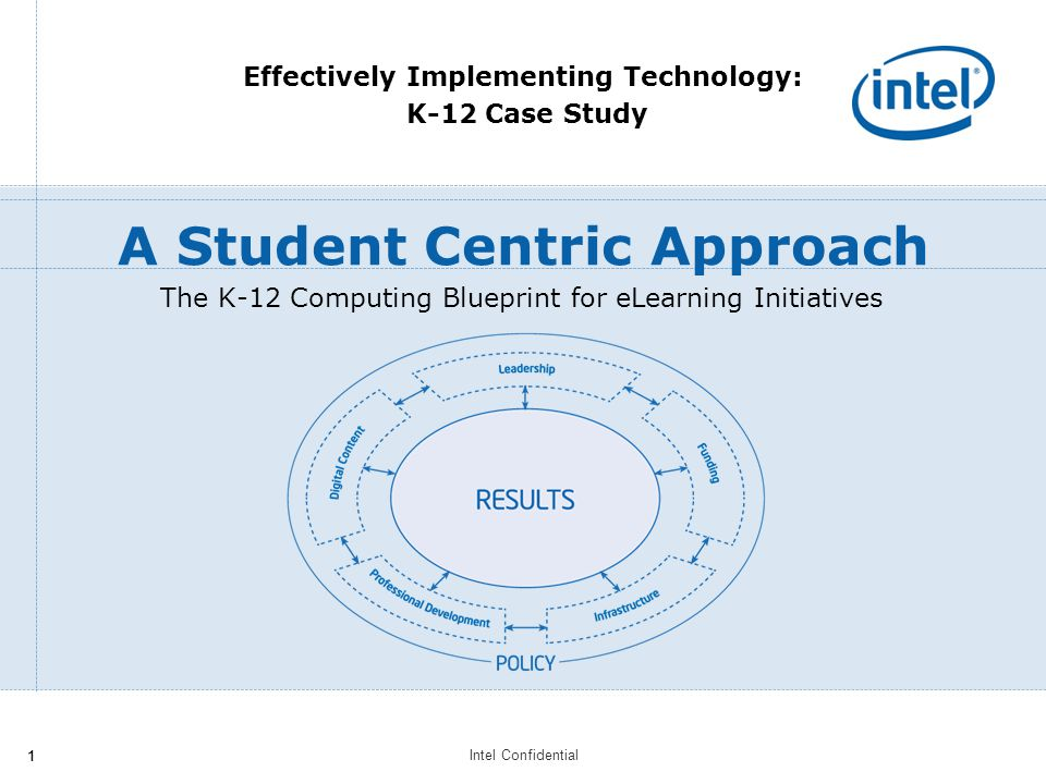 Intel Confidential 11 The K-12 Computing Blueprint for eLearning Initiatives Effectively Implementing Technology: K-12 Case Study A Student Centric Ap