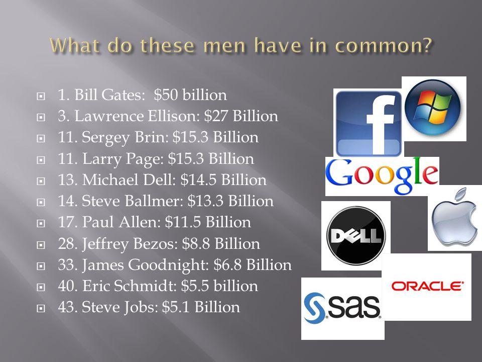 1. Bill Gates: $50 billion 3. Lawrence Ellison: $27 Billion 11.