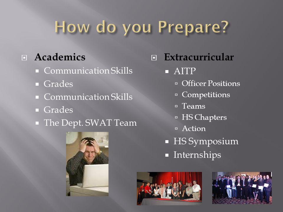 Academics Communication Skills Grades Communication Skills Grades The Dept.