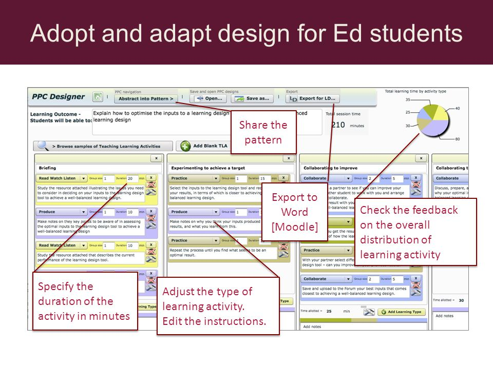 Adopt and adapt design for Ed students Check the feedback on the overall distribution of learning activity Export to Word [Moodle] Specify the duration of the activity in minutes Share the pattern Adjust the type of learning activity.