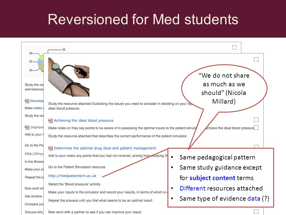 Reversioned for Med students Same pedagogical pattern Same study guidance except for subject content terms Different resources attached Same type of evidence data ( ) We do not share as much as we should (Nicola Millard)