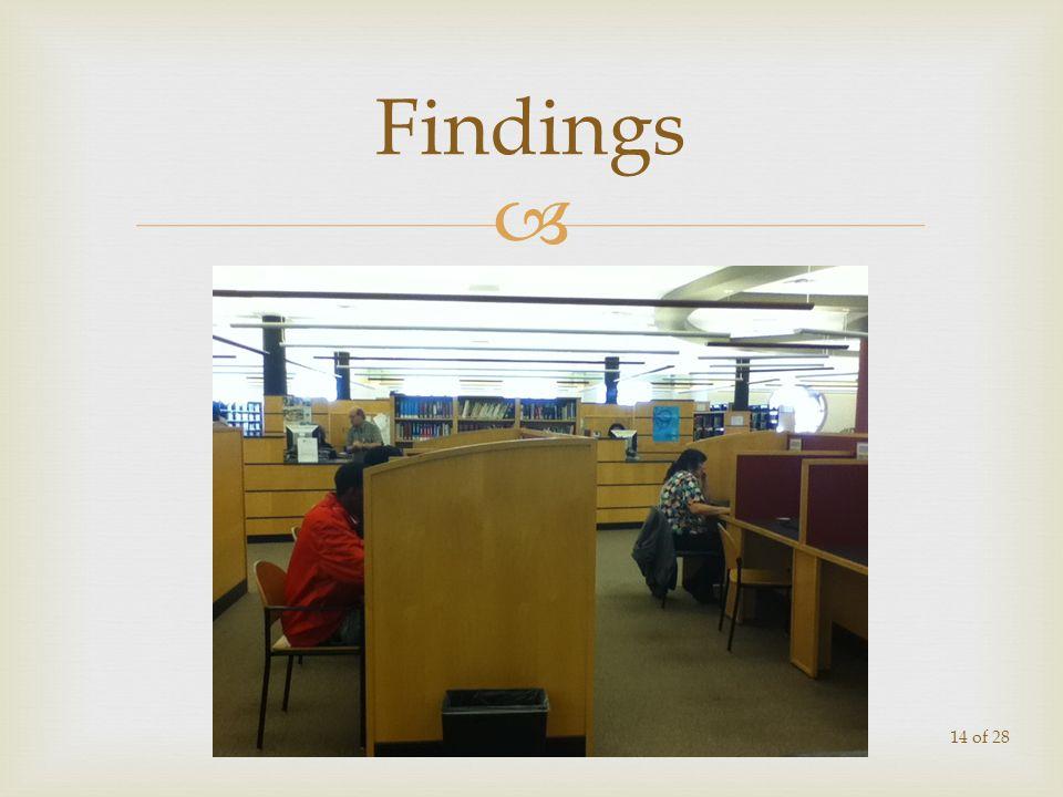 Findings 14 of 28