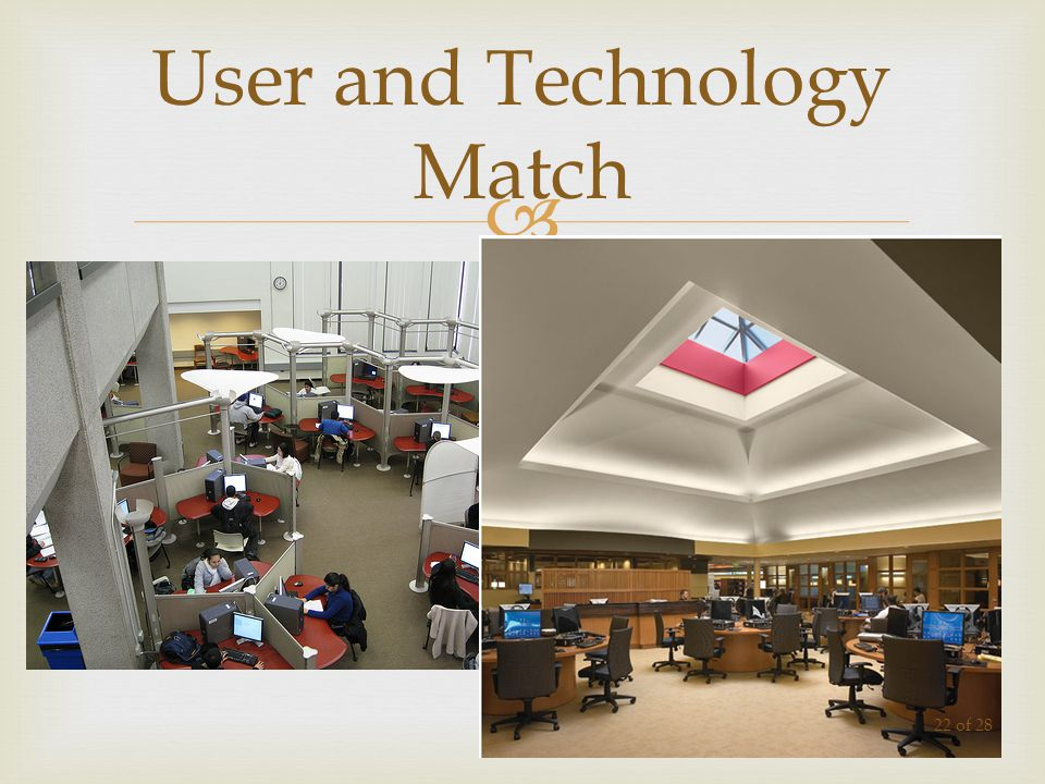 User and Technology Match 22 of 28