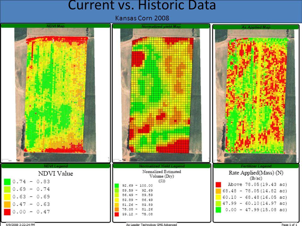 Current vs. Historic Data Kansas Corn 2008