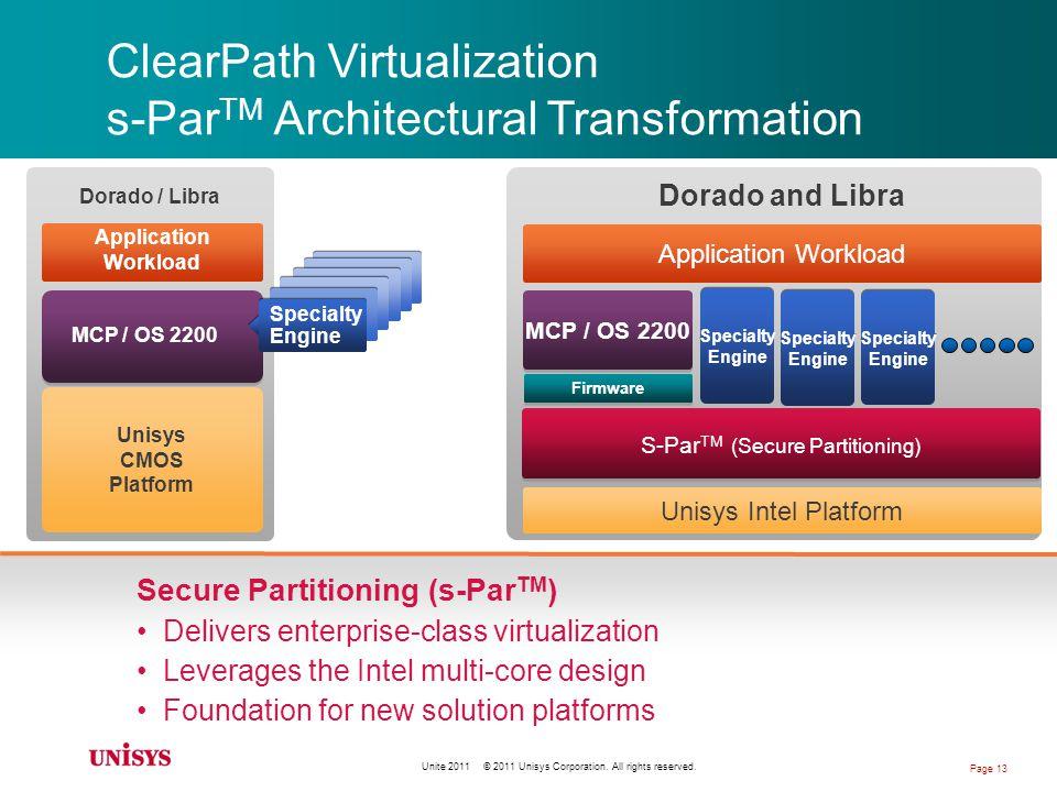 Dorado / Libra Unisys CMOS Platform MCP / OS 2200 Application Workload Specialty Engine Secure Partitioning (s-Par TM ) Delivers enterprise-class virt