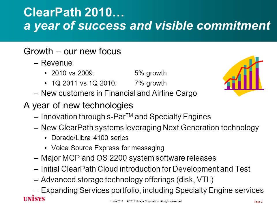 ClearPath 2010… a year of success and visible commitment Growth – our new focus –Revenue 2010 vs 2009:5% growth 1Q 2011 vs 1Q 2010:7% growth –New customers in Financial and Airline Cargo A year of new technologies –Innovation through s-Par TM and Specialty Engines –New ClearPath systems leveraging Next Generation technology Dorado/Libra 4100 series Voice Source Express for messaging –Major MCP and OS 2200 system software releases –Initial ClearPath Cloud introduction for Development and Test –Advanced storage technology offerings (disk, VTL) –Expanding Services portfolio, including Specialty Engine services Unite 2011 © 2011 Unisys Corporation.