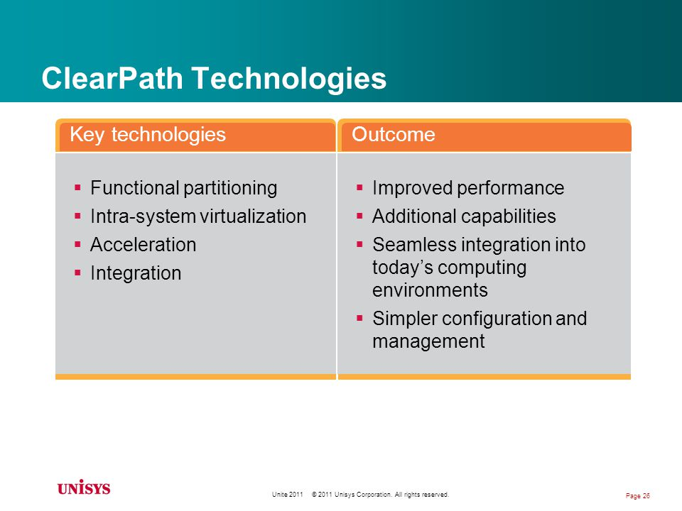 ClearPath Technologies Key technologies Functional partitioning Intra-system virtualization Acceleration Integration Outcome Improved performance Additional capabilities Seamless integration into todays computing environments Simpler configuration and management Unite 2011 © 2011 Unisys Corporation.