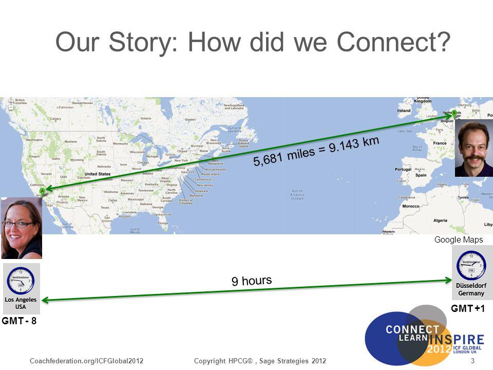 Coachfederation.org/ICFGlobal201224Copyright HPCG®, Sage Strategies 2012 Master Video Collaboration Tools