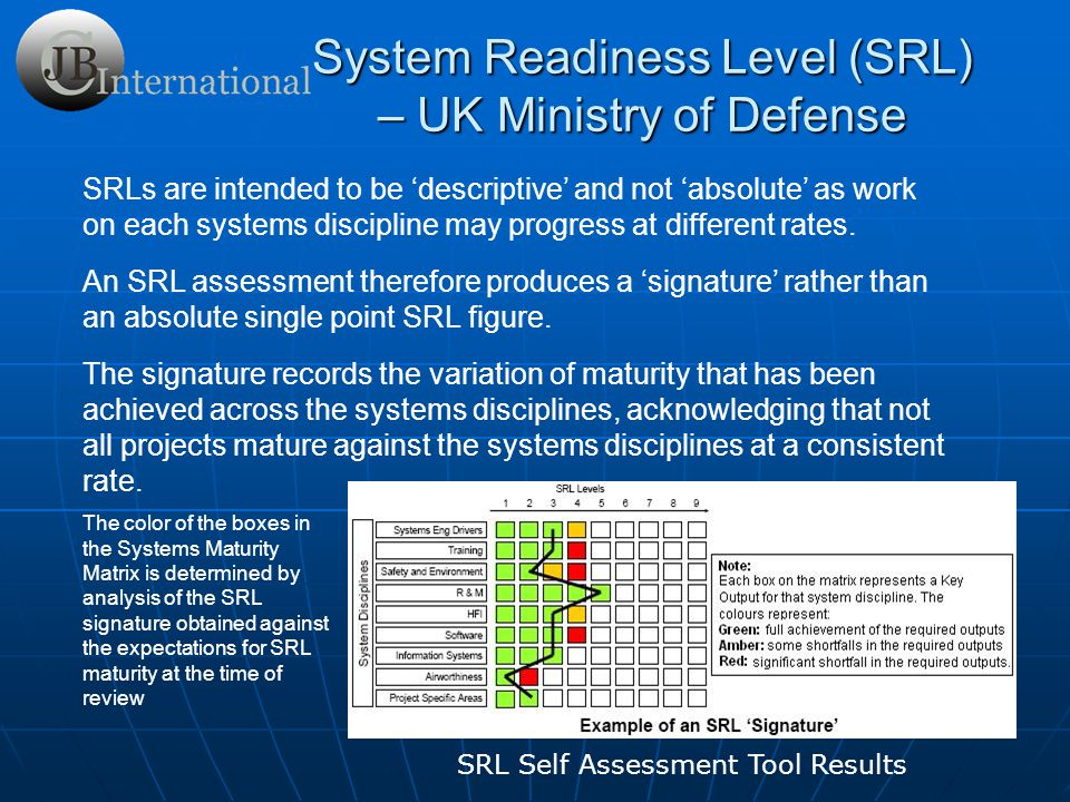 System Readiness Level (SRL) – UK Ministry of Defense SRLs are intended to be descriptive and not absolute as work on each systems discipline may prog