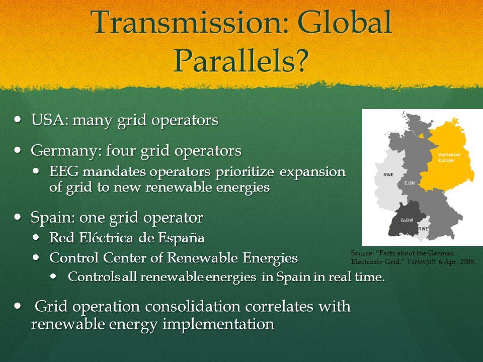 Transmission: Global Parallels.