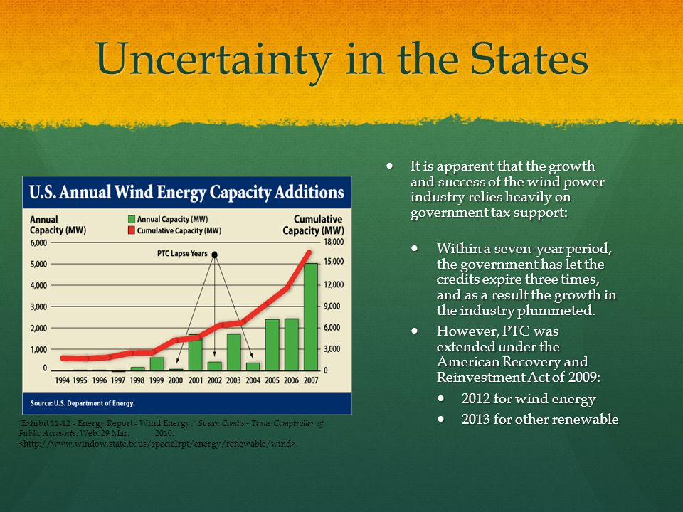 Uncertainty in the States It is apparent that the growth and success of the wind power industry relies heavily on government tax support: Within a sev