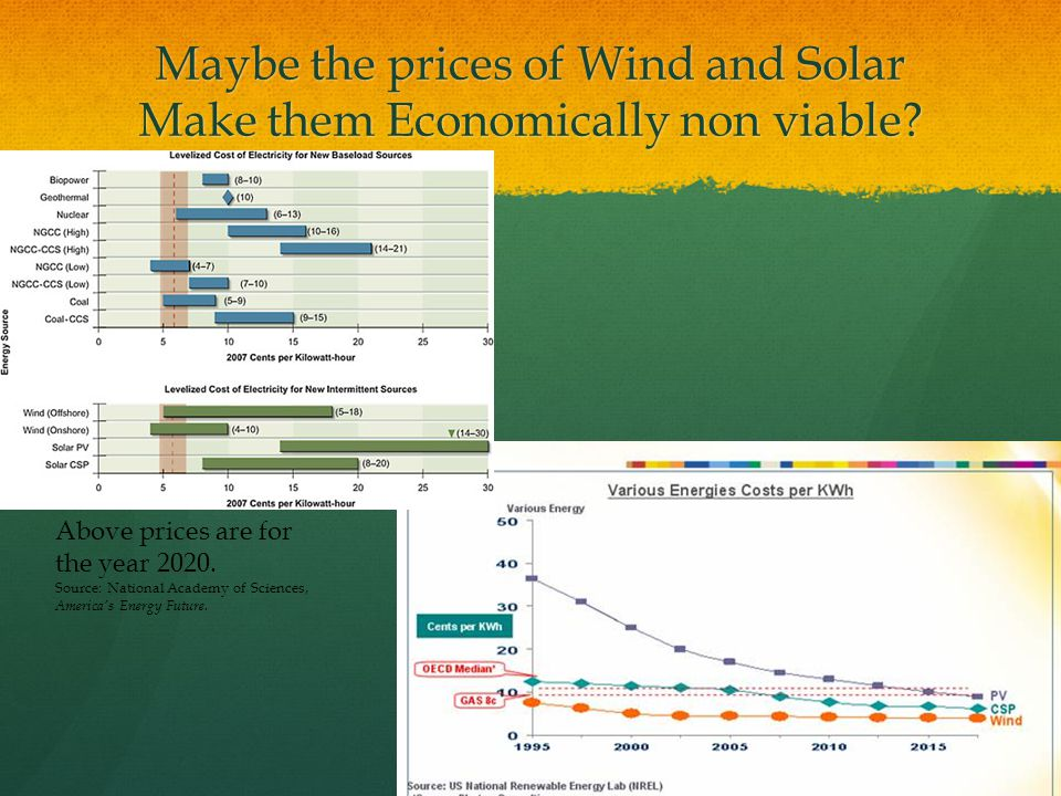 Maybe the prices of Wind and Solar Make them Economically non viable.