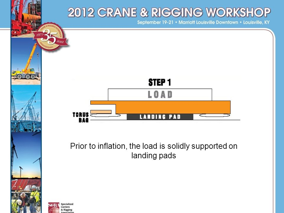 Prior to inflation, the load is solidly supported on landing pads